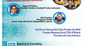 Survei Index Indonesia: Dipasangkan dengan Andi Amran Suara Anies dan Ganjar Naik